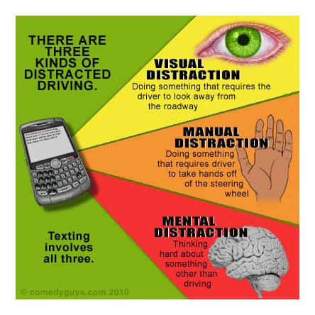 three types of distracted driving